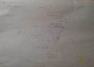 Arriving at a sketch: this is the preliminary sketch I made to think through the image, map, and theme.